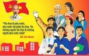 Tư tưởng Hồ Chí Minh về thi đua yêu nước và vận dụng vào thực tiễn hiện nay