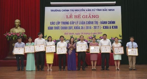Một số giải pháp nhằm nâng cao chất lượng tiểu luận cuối khóa lớp Trung cấp lý luận chính trị - hành chính (Qua thực tiễn tại trường chính trị tỉnh Bắc Giang)