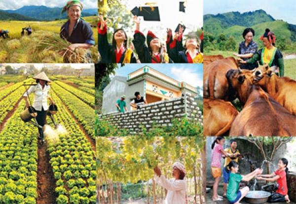 Từ quan điểm của Hồ Chí Minh về xóa đói giảm nghèo đến thực hiện chính sách xóa đói giảm nghèo thời kỳ đổi mới*